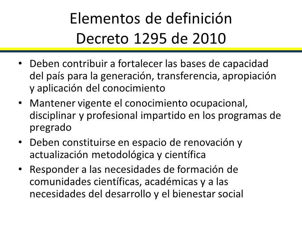 Elementos de definición Decreto 1295 de 2010