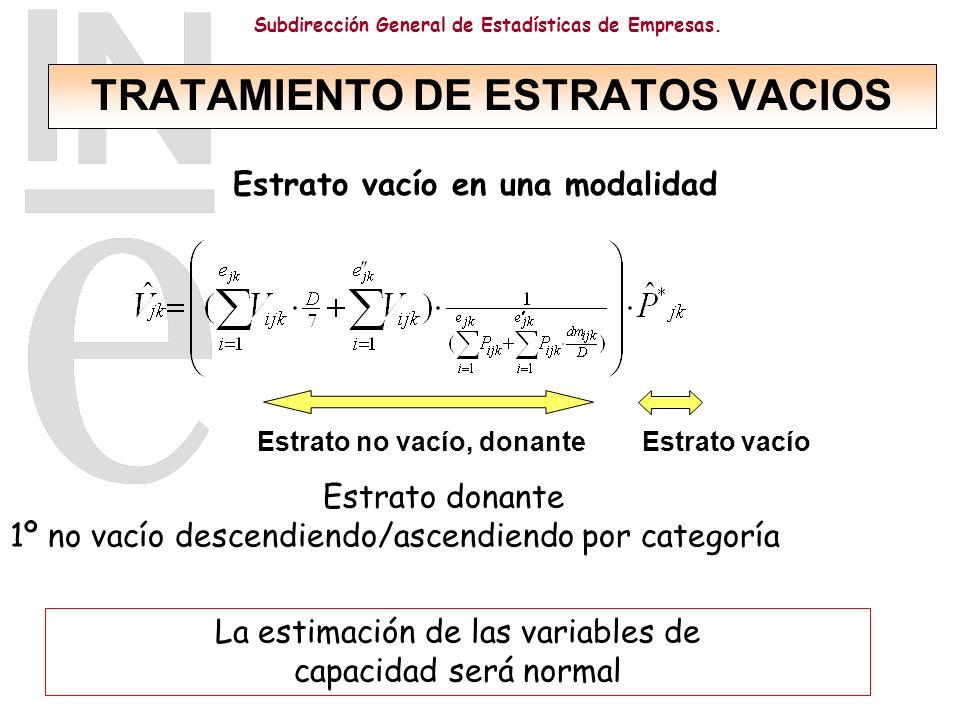 TRATAMIENTO DE ESTRATOS VACIOS