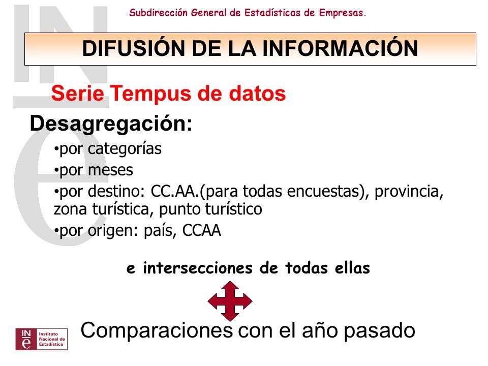 DIFUSIÓN DE LA INFORMACIÓN e intersecciones de todas ellas