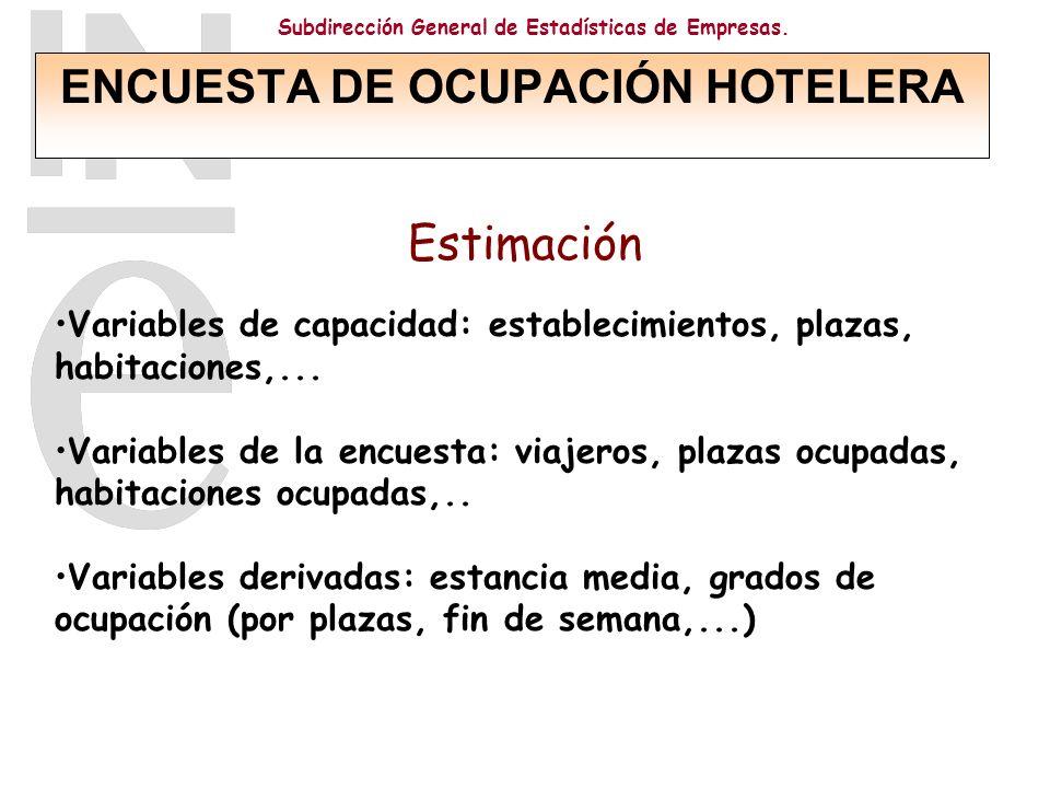 ENCUESTA DE OCUPACIÓN HOTELERA