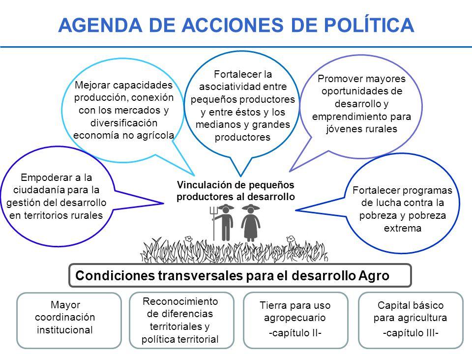 AGENDA DE ACCIONES DE POLÍTICA