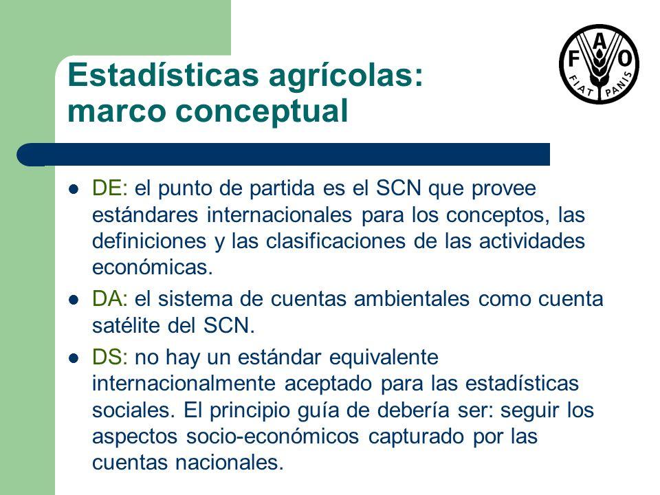 Estadísticas agrícolas: marco conceptual