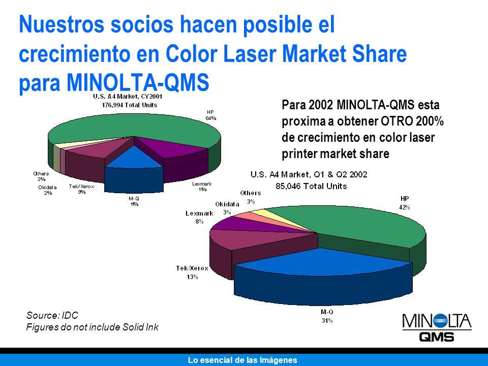 Nuestros socios hacen posible el crecimiento en Color Laser Market Share para MINOLTA-QMS