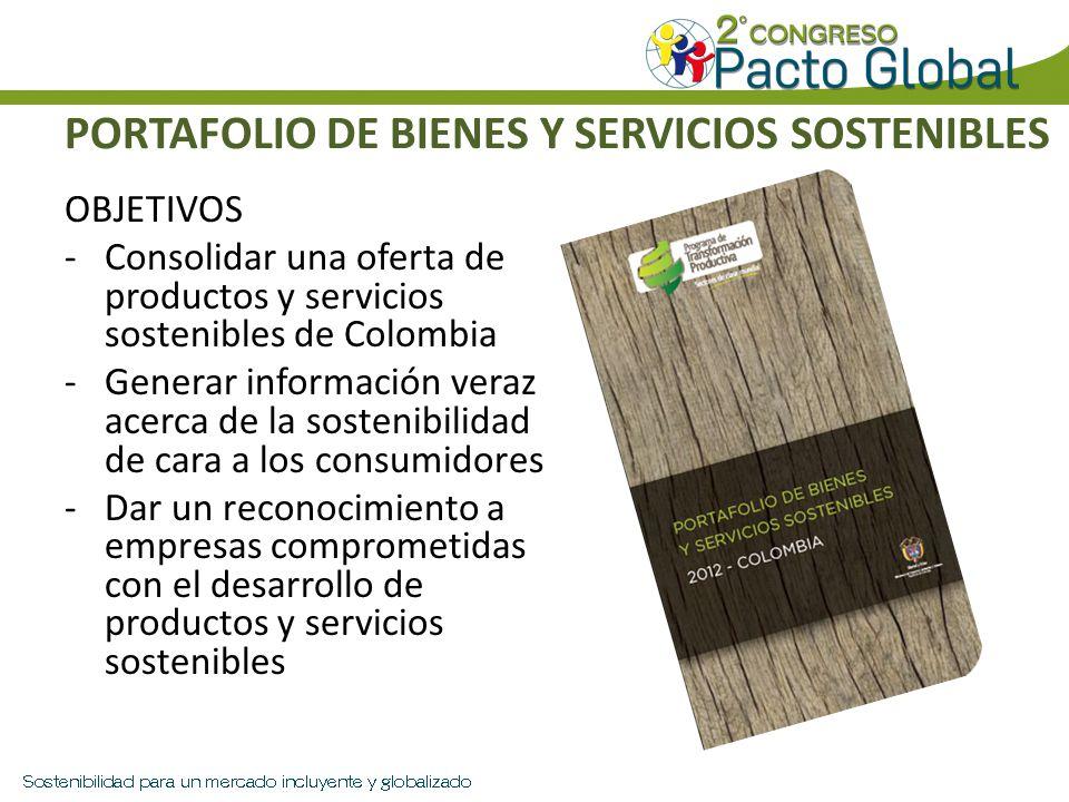 PORTAFOLIO DE BIENES Y SERVICIOS SOSTENIBLES
