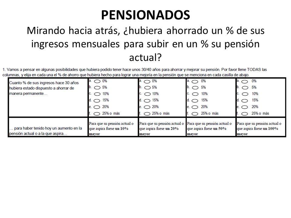 PENSIONADOS Mirando hacia atrás, ¿hubiera ahorrado un % de sus ingresos mensuales para subir en un % su pensión actual