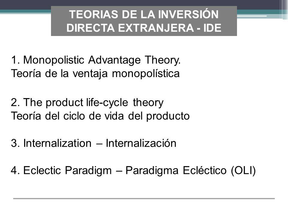 TEORIAS DE LA INVERSIÓN DIRECTA EXTRANJERA - IDE