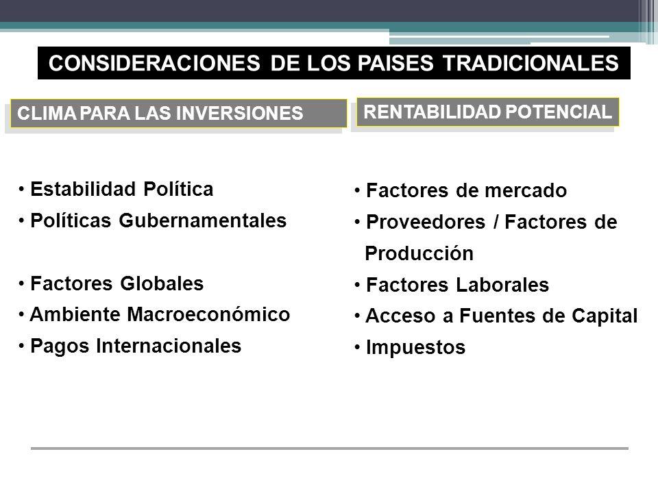 CONSIDERACIONES DE LOS PAISES TRADICIONALES