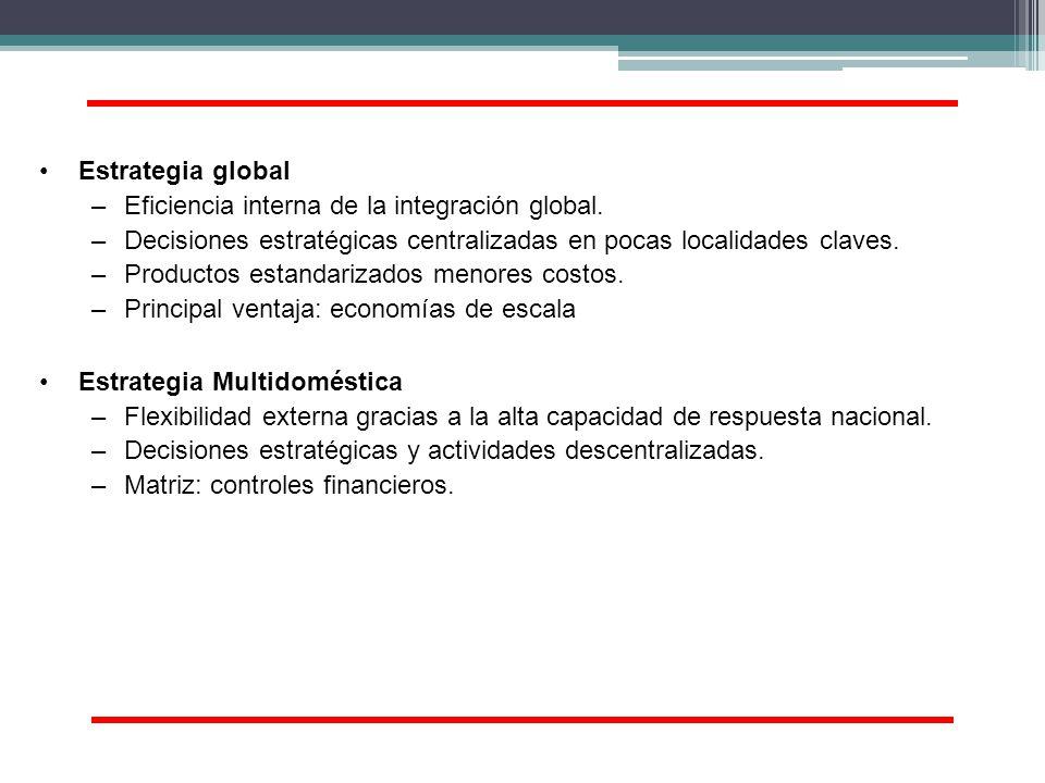 Eficiencia interna de la integración global.