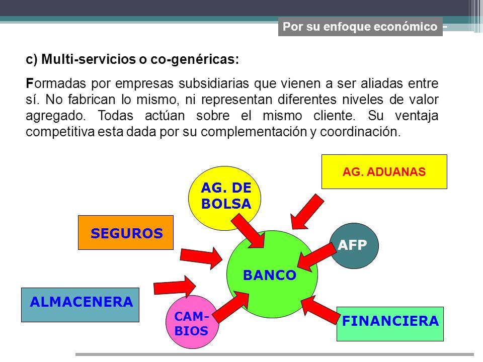 Ejemplo:un multibanco.