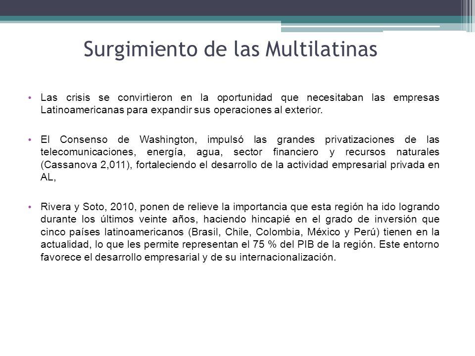 Surgimiento de las Multilatinas