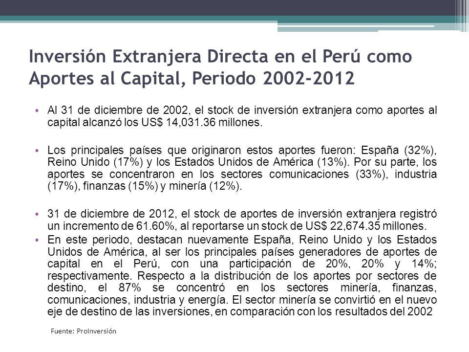 Inversión Extranjera Directa en el Perú como Aportes al Capital, Periodo 2002-2012
