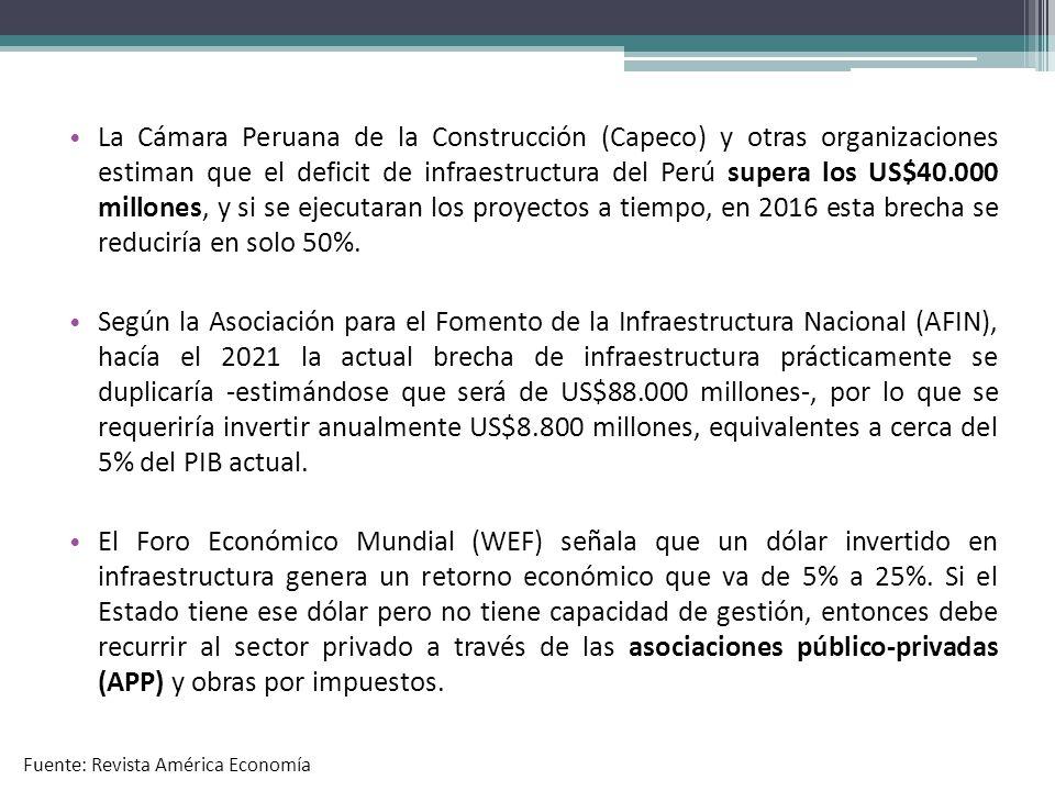 La Cámara Peruana de la Construcción (Capeco) y otras organizaciones estiman que el deficit de infraestructura del Perú supera los US$40.000 millones, y si se ejecutaran los proyectos a tiempo, en 2016 esta brecha se reduciría en solo 50%.