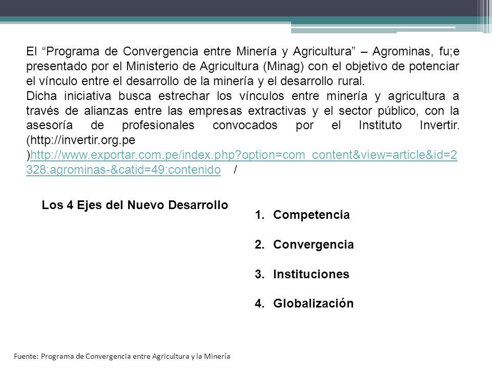 Los 4 Ejes del Nuevo Desarrollo Competencia Convergencia Instituciones