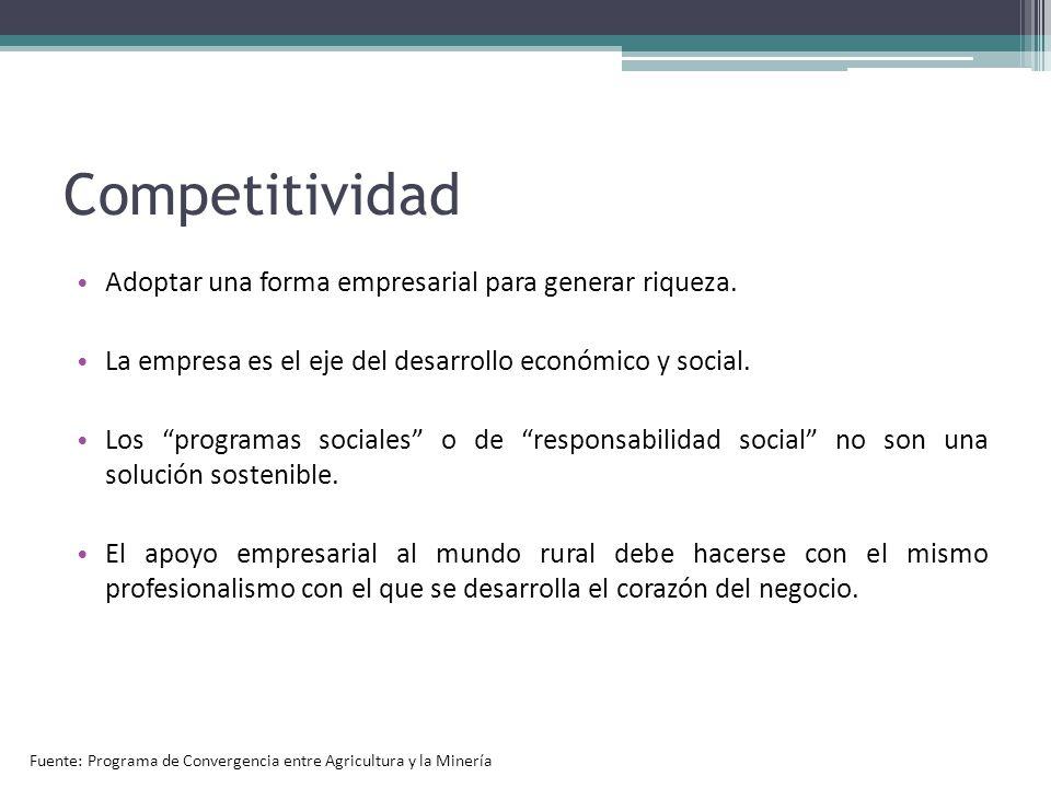 Competitividad Adoptar una forma empresarial para generar riqueza.
