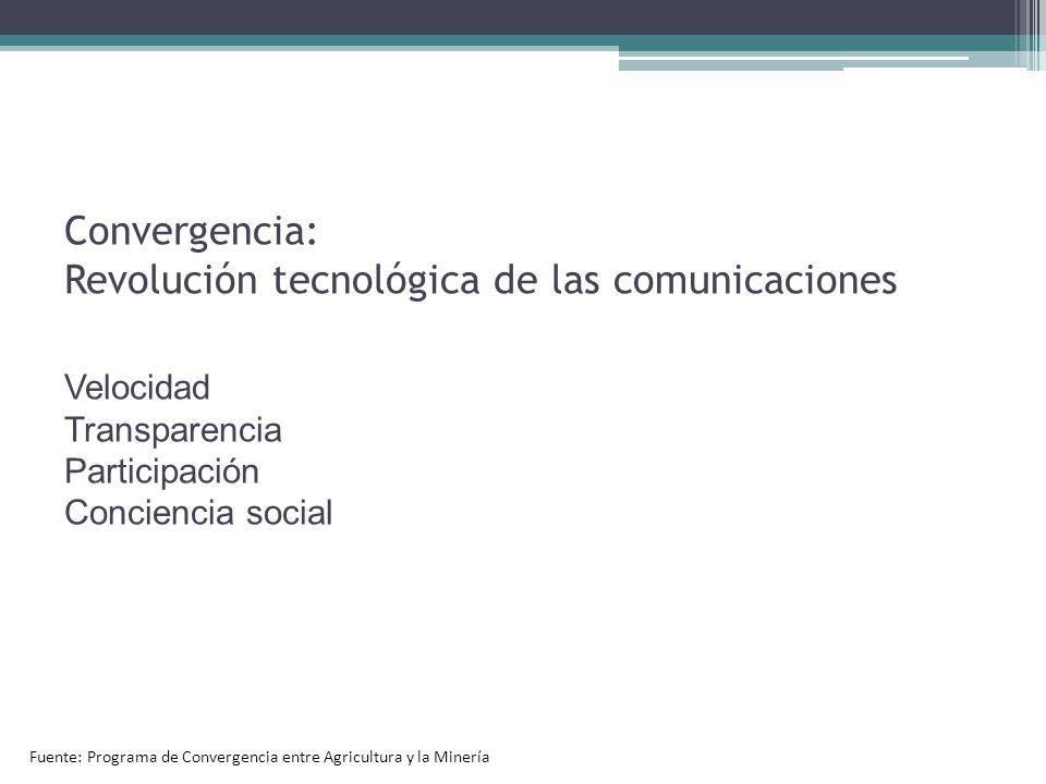 Convergencia: Revolución tecnológica de las comunicaciones Velocidad Transparencia Participación Conciencia social