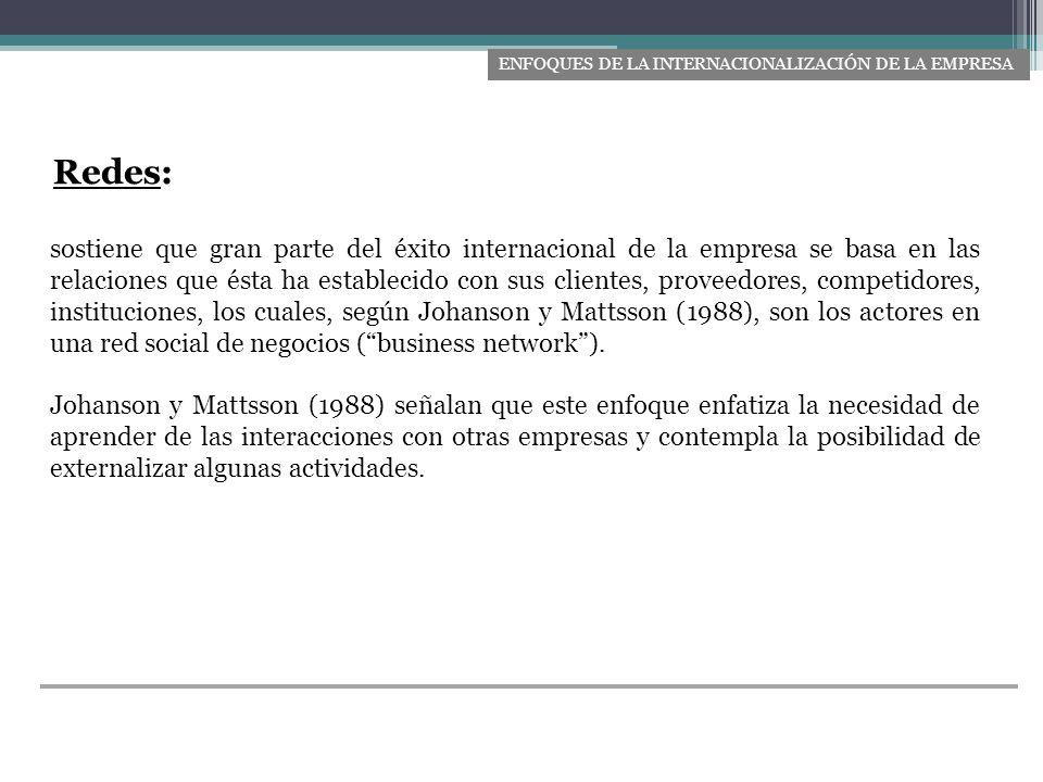 ENFOQUES DE LA INTERNACIONALIZACIÓN DE LA EMPRESA