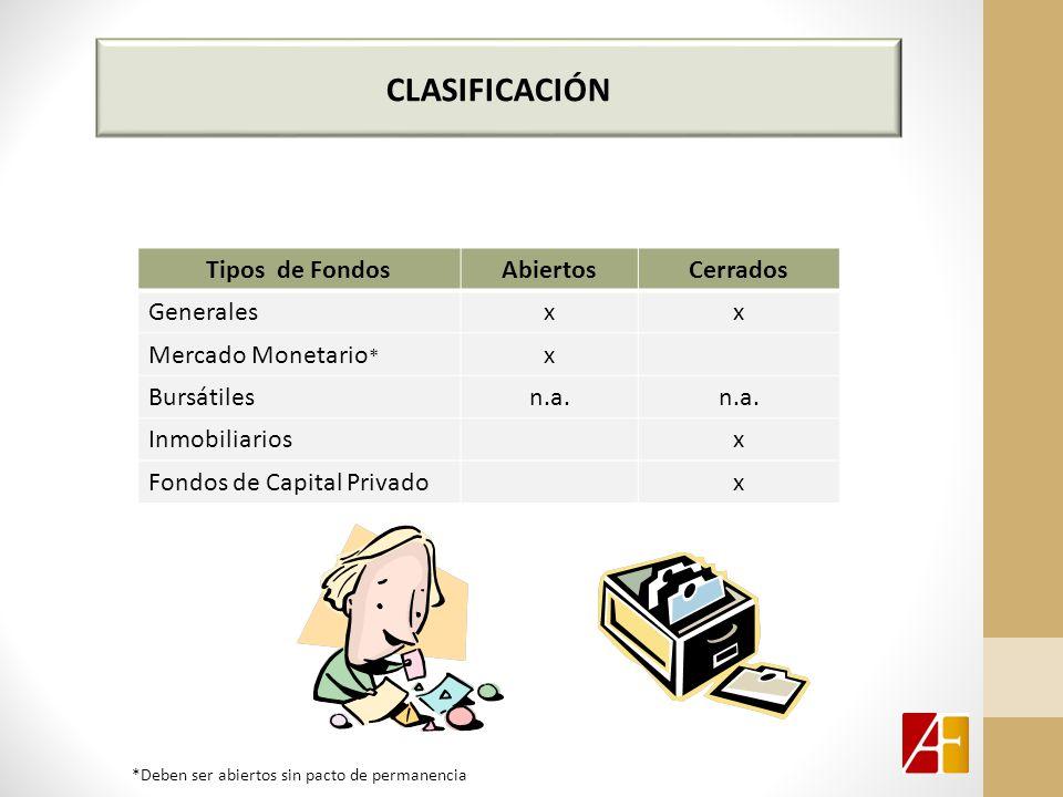 CLASIFICACIÓN Tipos de Fondos Abiertos Cerrados Generales x