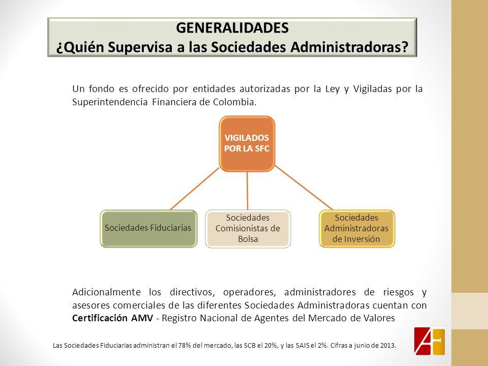 GENERALIDADES ¿Quién Supervisa a las Sociedades Administradoras