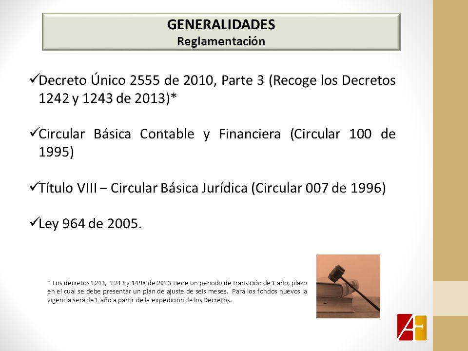 GENERALIDADES Reglamentación. Decreto Único 2555 de 2010, Parte 3 (Recoge los Decretos 1242 y 1243 de 2013)*