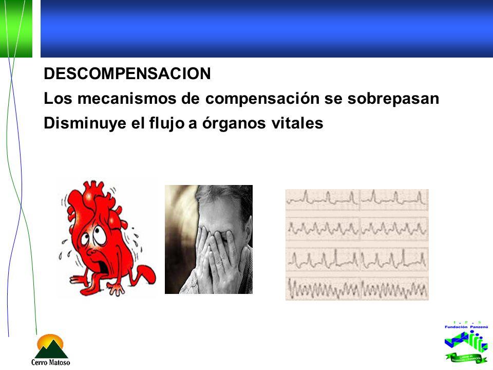 DESCOMPENSACION Los mecanismos de compensación se sobrepasan Disminuye el flujo a órganos vitales