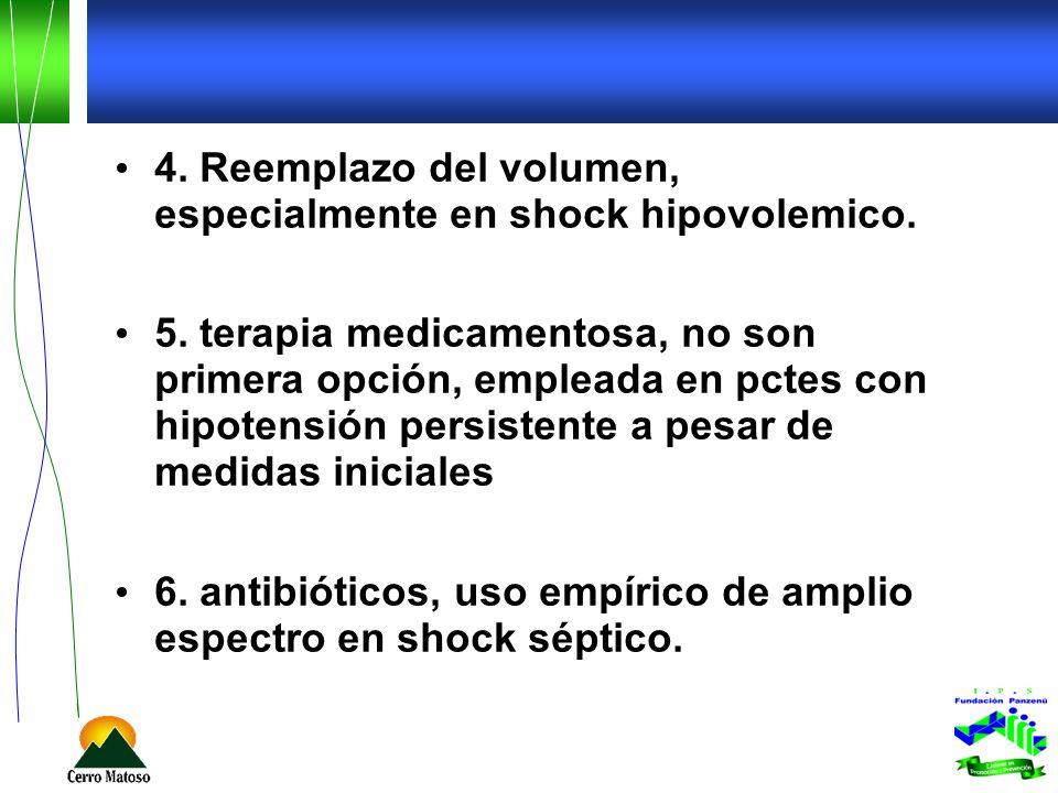 4. Reemplazo del volumen, especialmente en shock hipovolemico.