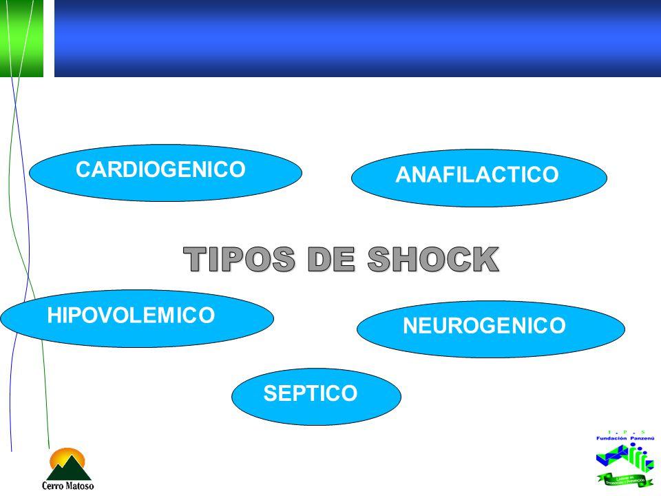 TIPOS DE SHOCK CARDIOGENICO ANAFILACTICO HIPOVOLEMICO NEUROGENICO