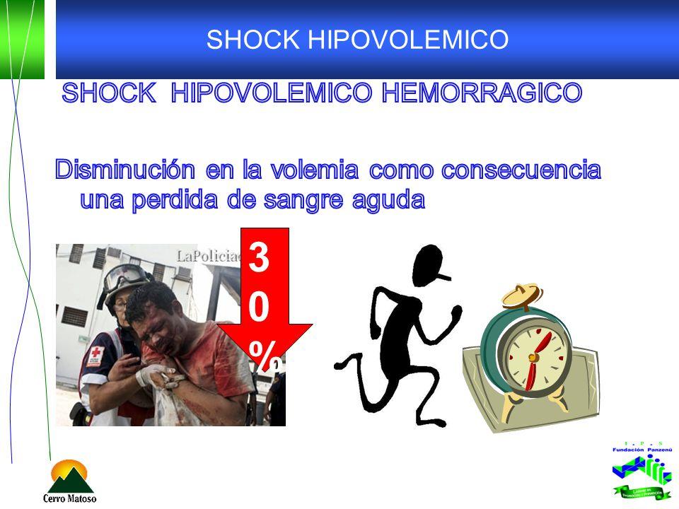SHOCK HIPOVOLEMICO SHOCK HIPOVOLEMICO HEMORRAGICO Disminución en la volemia como consecuencia una perdida de sangre aguda