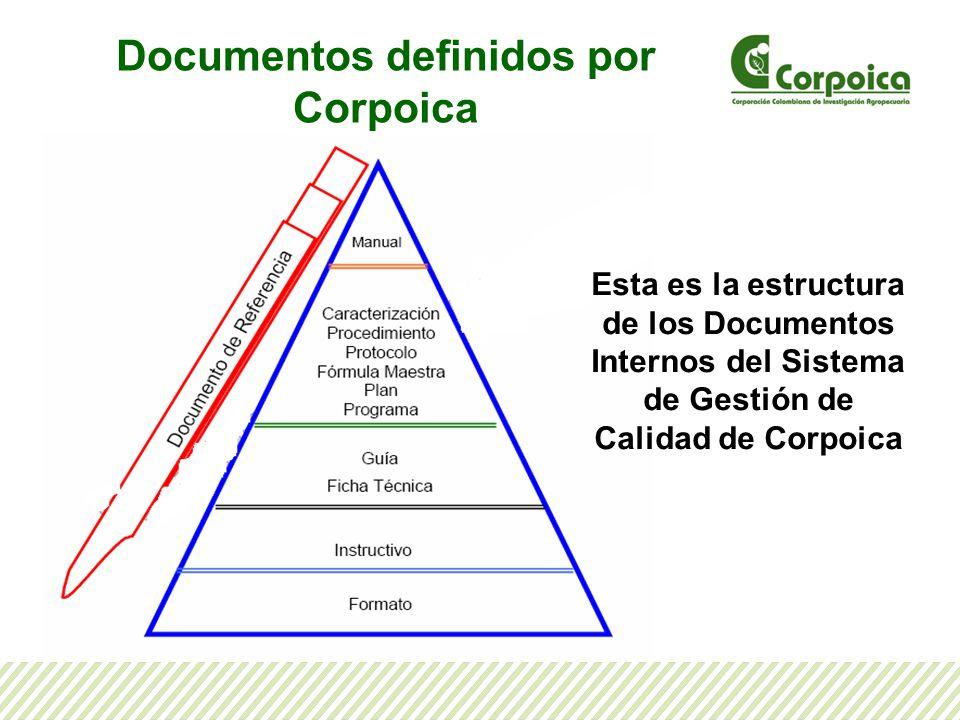 Documentos definidos por Corpoica