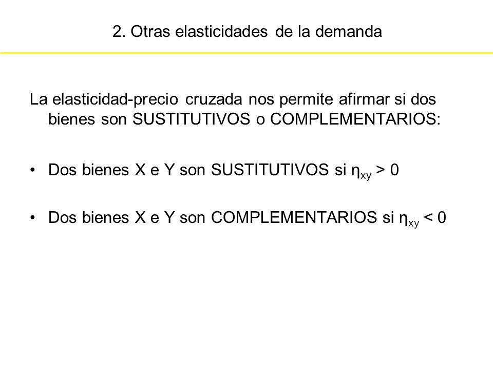 2. Otras elasticidades de la demanda