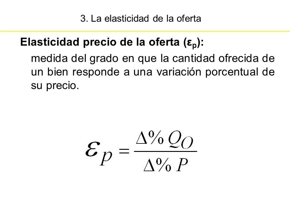 3. La elasticidad de la oferta