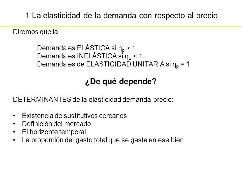1 La elasticidad de la demanda con respecto al precio