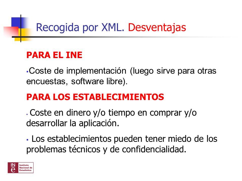 Recogida por XML. Desventajas