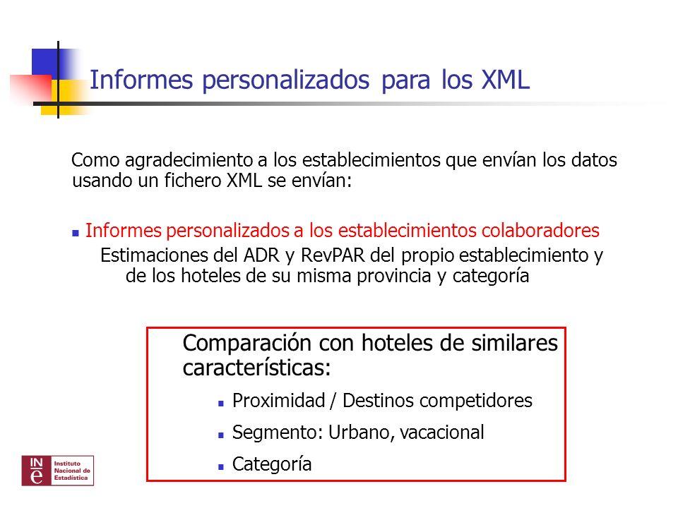Informes personalizados para los XML