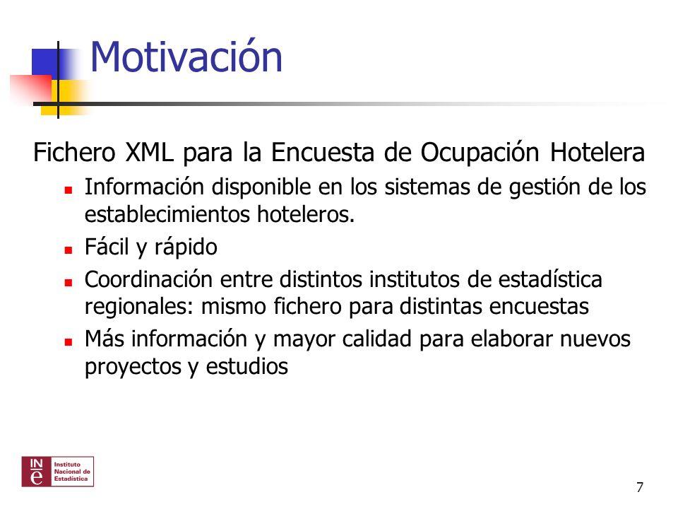 Fichero XML para la Encuesta de Ocupación Hotelera
