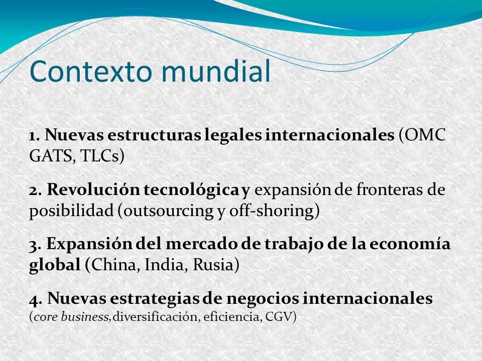 3 Contexto mundial. 1. Nuevas estructuras legales internacionales (OMC GATS, TLCs)