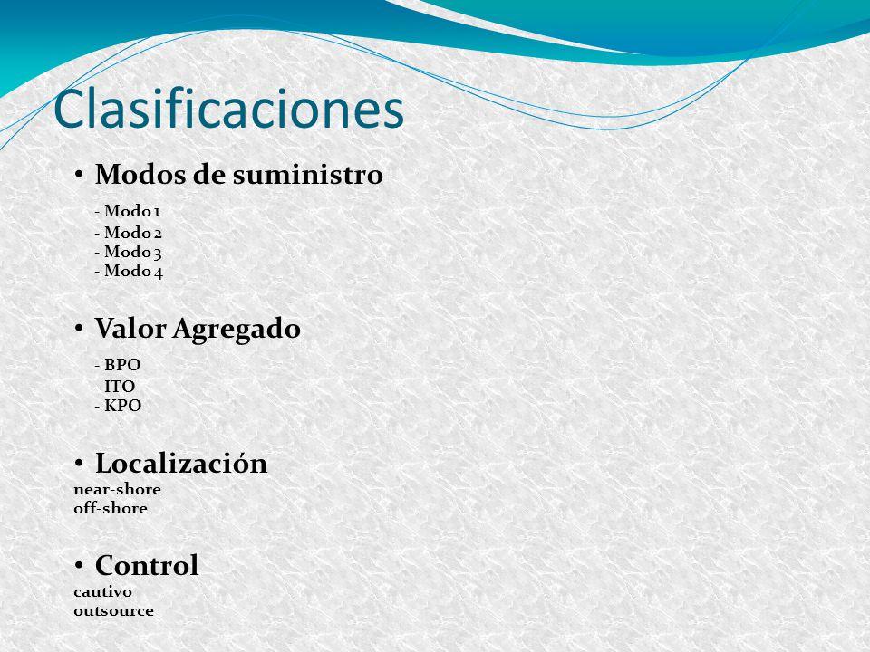 Clasificaciones Modos de suministro - Modo 1 Valor Agregado - BPO