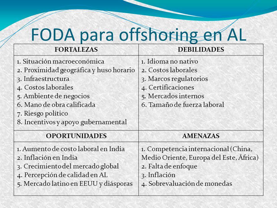 FODA para offshoring en AL