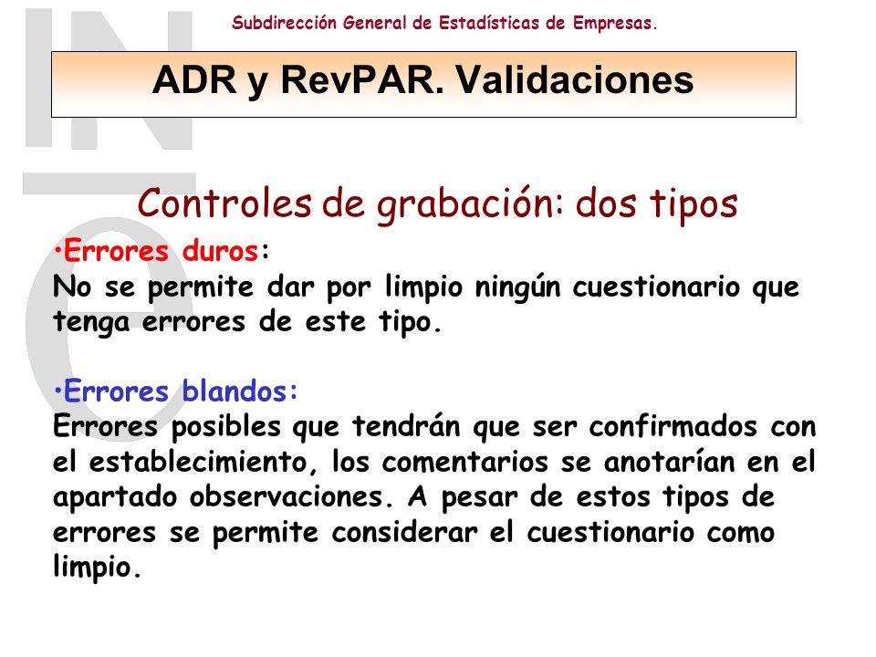 ADR y RevPAR. Validaciones