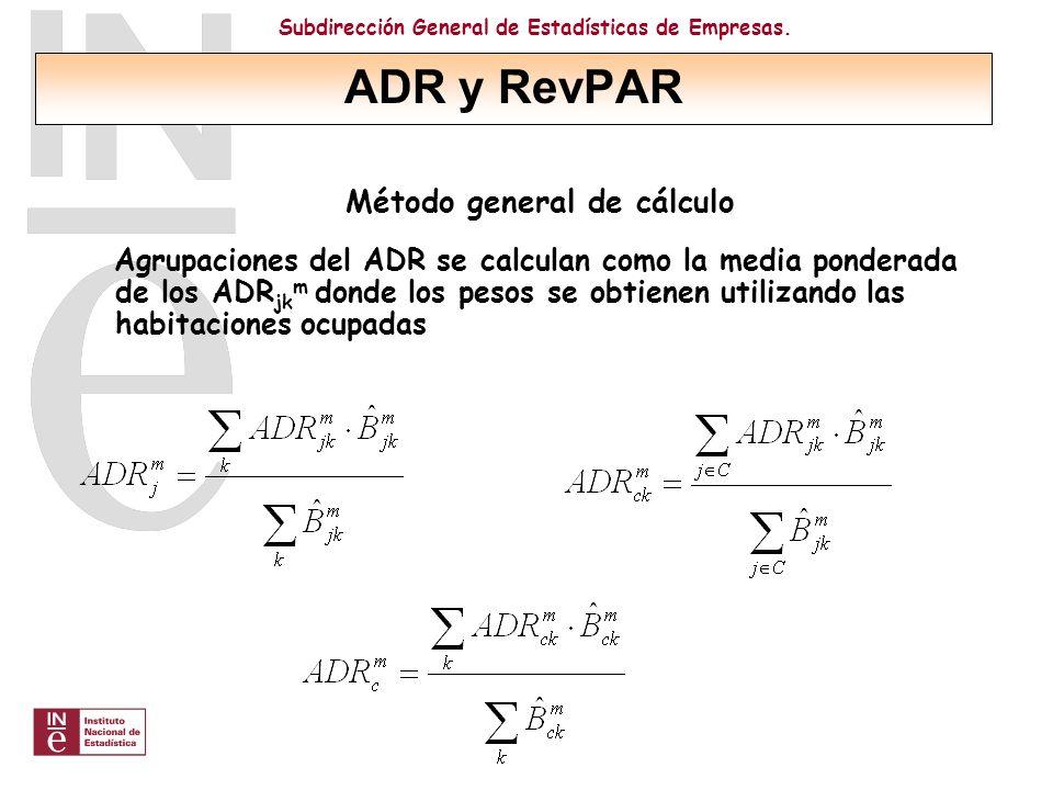 Método general de cálculo