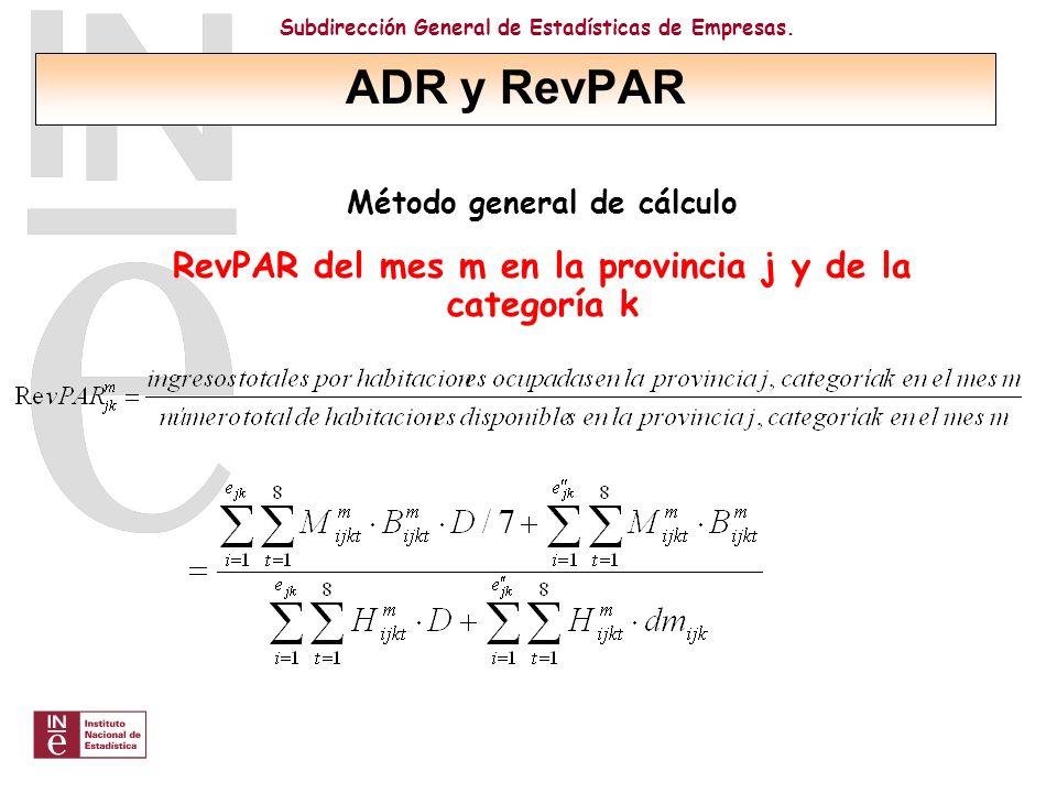 ADR y RevPAR RevPAR del mes m en la provincia j y de la categoría k