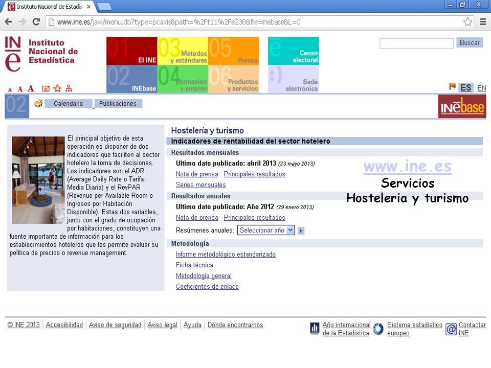 Difusión www.ine.es Servicios Hosteleria y turismo