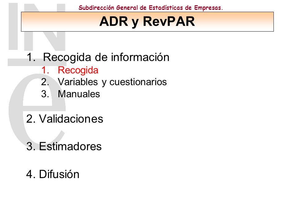 ADR y RevPAR Recogida de información 2. Validaciones 3. Estimadores