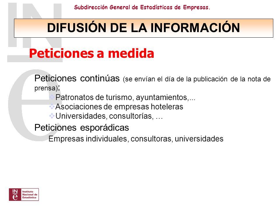 DIFUSIÓN DE LA INFORMACIÓN