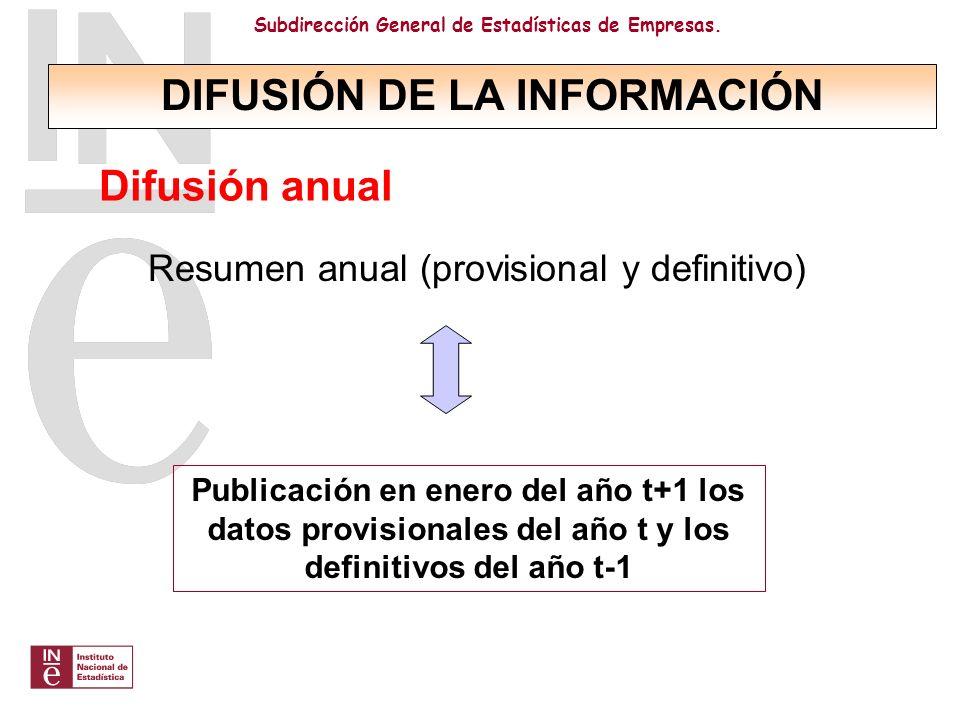 Resumen anual (provisional y definitivo)