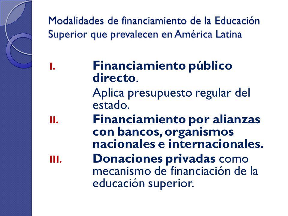 Financiamiento público directo. Aplica presupuesto regular del estado.