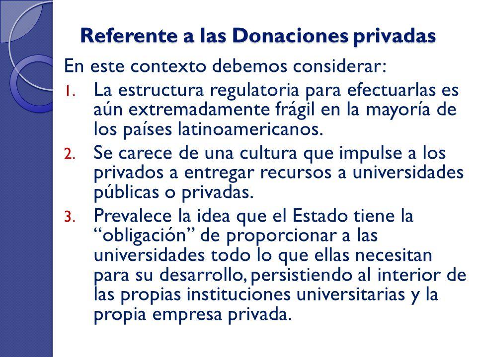 Referente a las Donaciones privadas