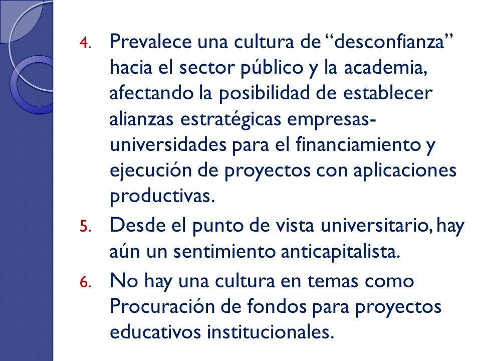 Prevalece una cultura de desconfianza hacia el sector público y la academia, afectando la posibilidad de establecer alianzas estratégicas empresas- universidades para el financiamiento y ejecución de proyectos con aplicaciones productivas.