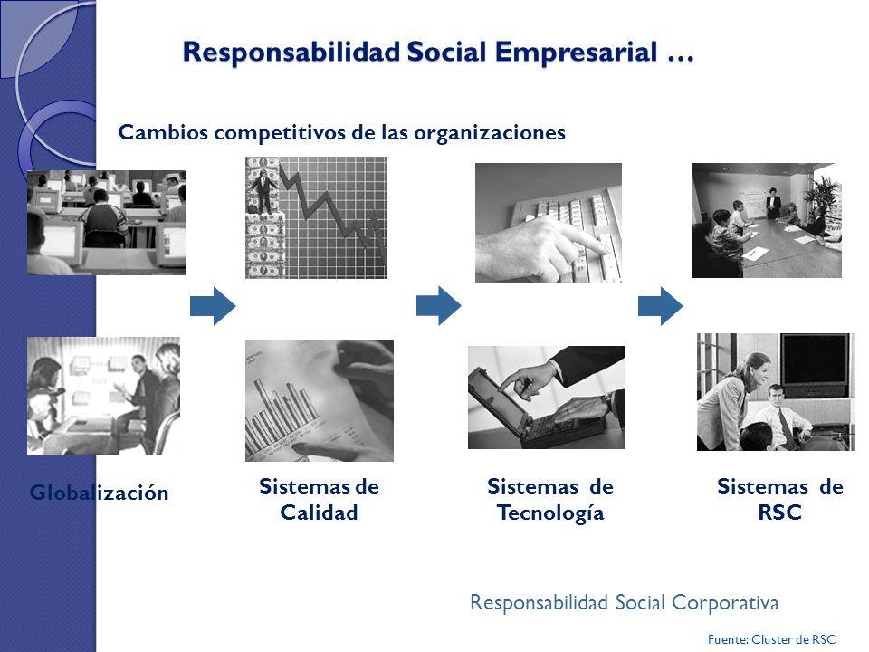 Responsabilidad Social Empresarial …