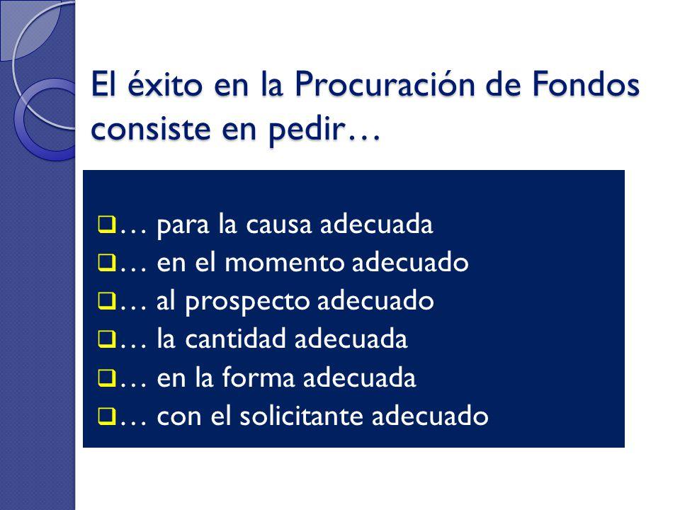 El éxito en la Procuración de Fondos consiste en pedir…