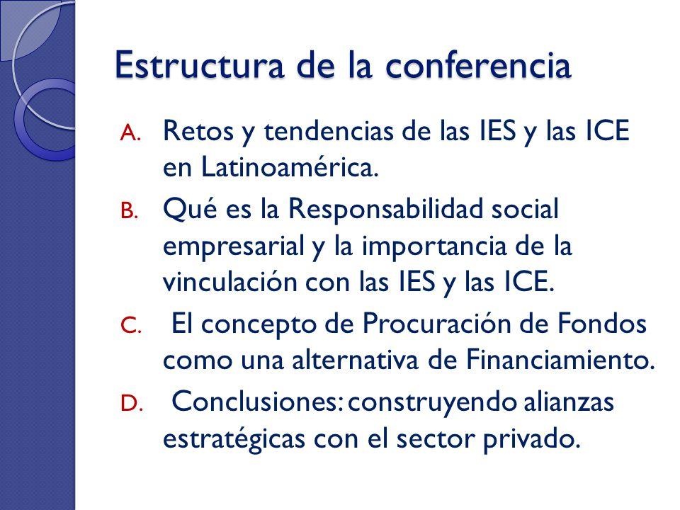Estructura de la conferencia